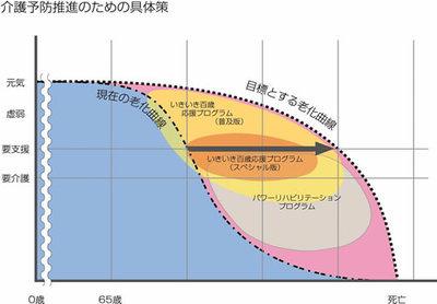 Kaigoyobou01_2_2